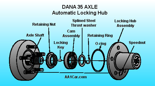 4wd Locking Hubs